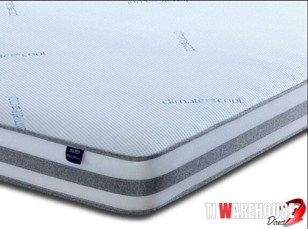 Eve Mattress Casper Mattress Emma Mattress Collection